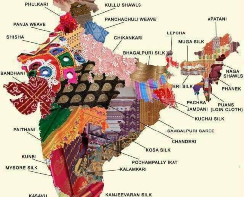 Handloom Fabrics That Are In Vogue