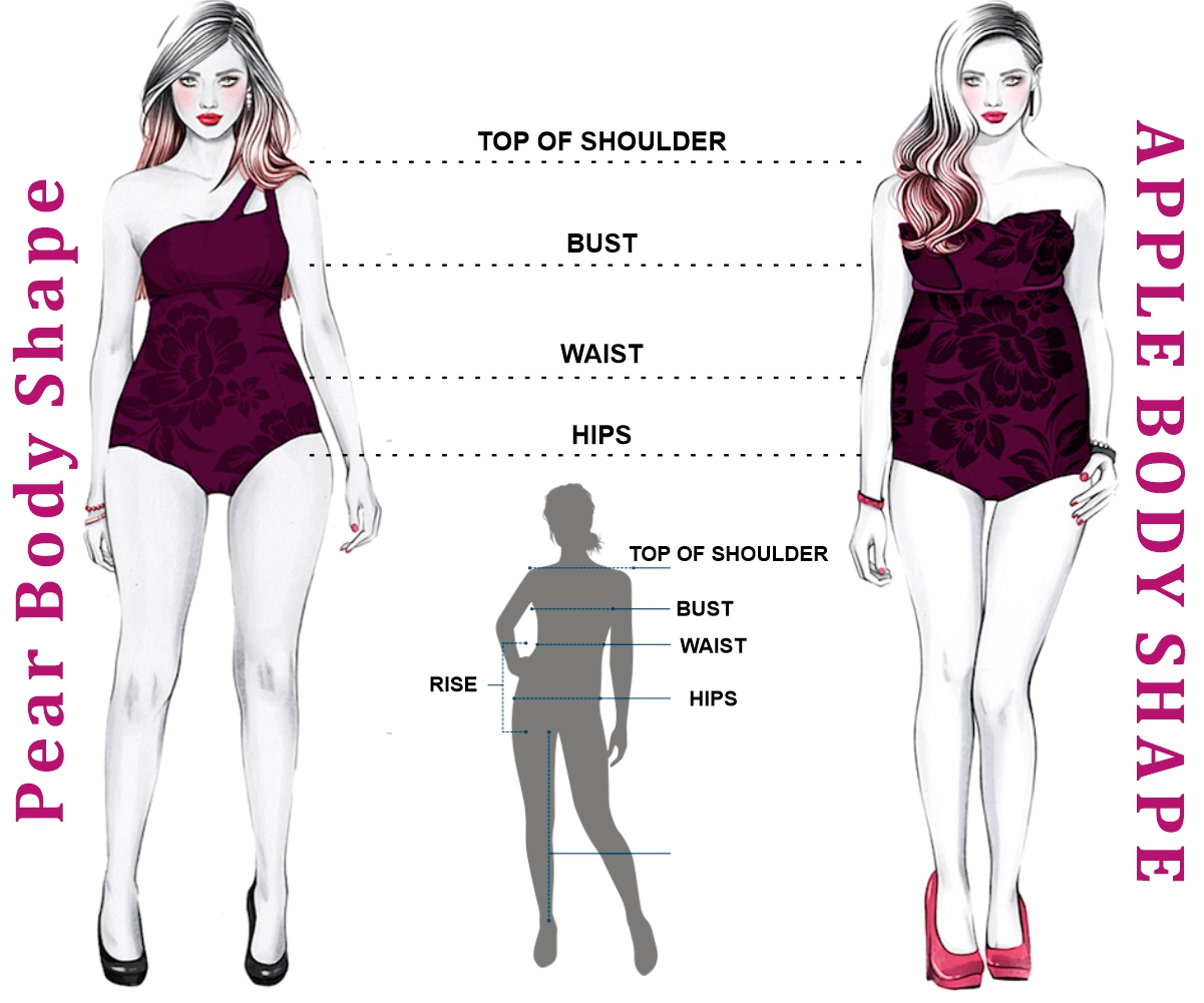 How To Dress For Your Body Type1